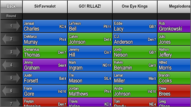 Fantasy football digital draft board software